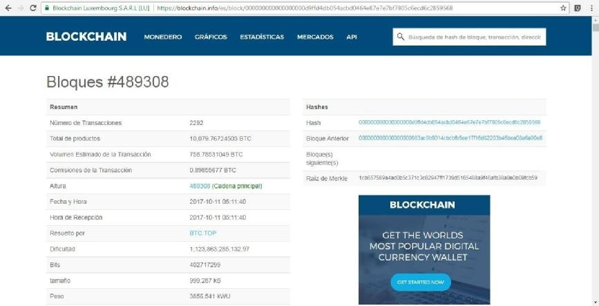 Visualización de datos bitcoin